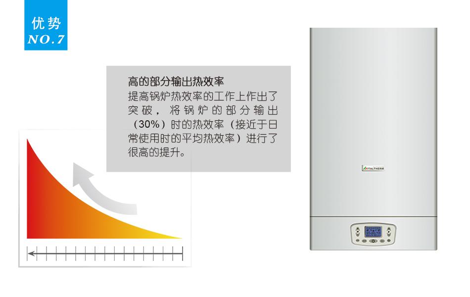 第10张高的部分输出热效率.jpg